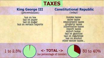 IRS - King George v USA