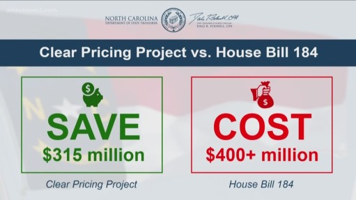 CCTA - HB184 (why it will cost NC)