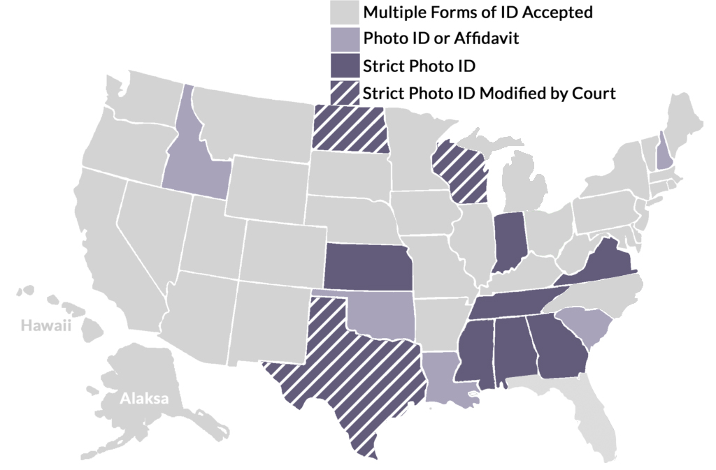 VOTER ID LAWS - by state